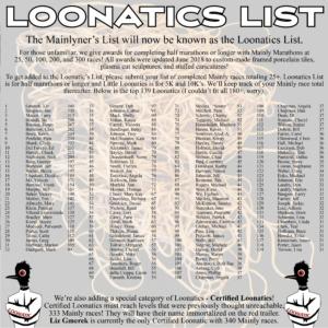 Loony Bin - 2021 May3